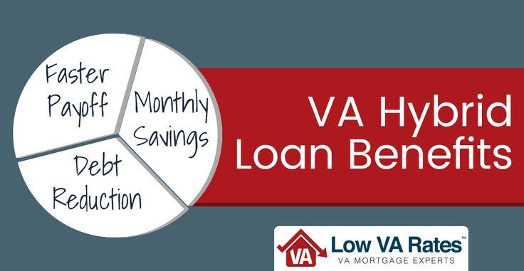 The 5/1 or 5-1 Hybrid ARM loan is a mortgage in which the first five years of the loan term are set at a fixed interest rate. After that, the loan transitions to an adjustable interest rate. 5-1 ARM loans are especially beneficial considering that most homeowners refinance every five or seven years.