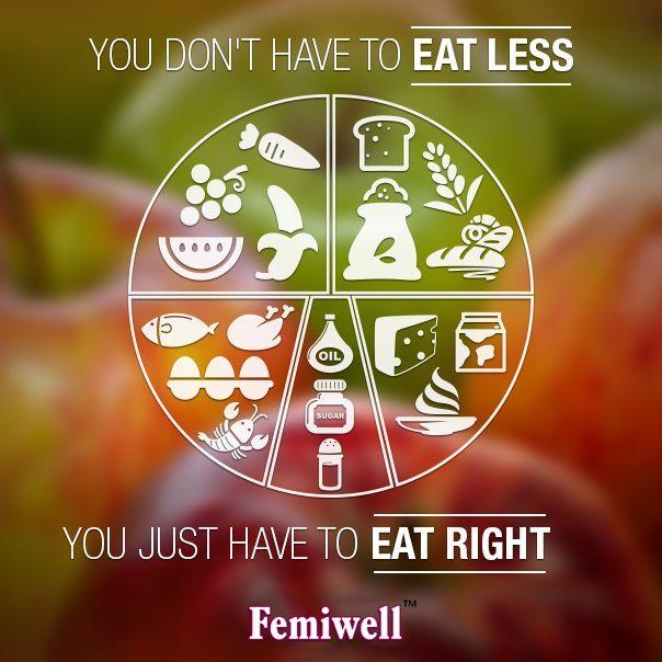 Quote of the day #quoteoftheday #womenshealth #femiwell #iusefemiwell