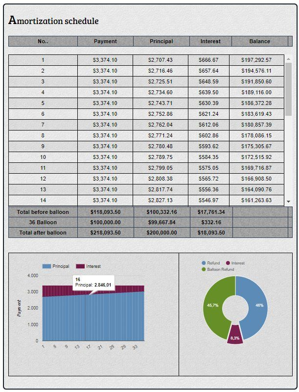 Best What Should Include Mortgage Calculator Images On