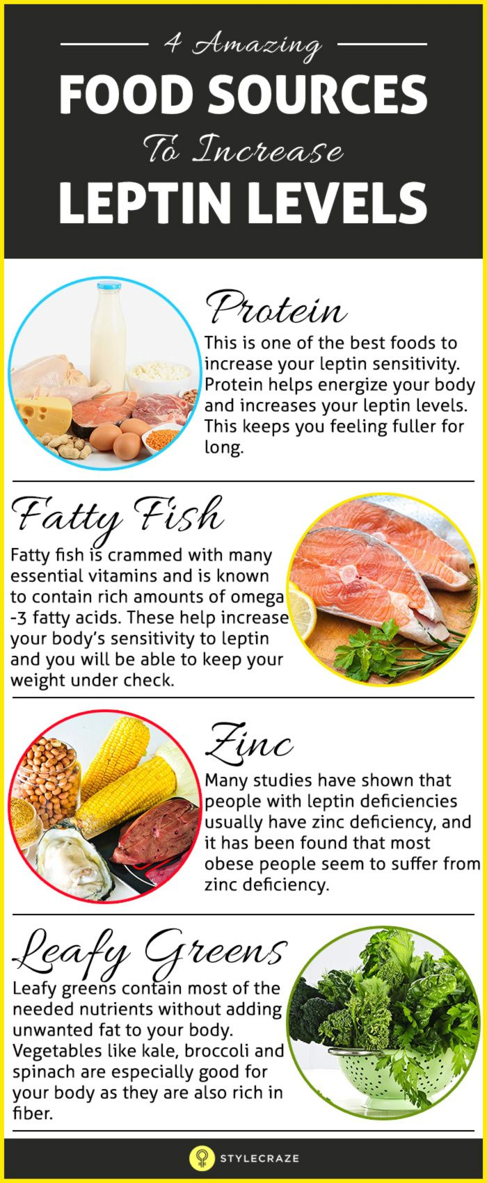 Did you know that a hormone produced in the fat cells, actually stimulates your metabolism and tells the brain when you have had enough? Well, as incredible as it may sound, 'leptin' does just that. It is important to the body and you can augment leptin levels in your body as it is an essential compound that provides many health benefits.