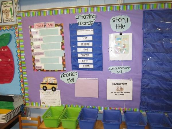 Reading street focus wall for kindergarten. language-arts-for-kindergarten