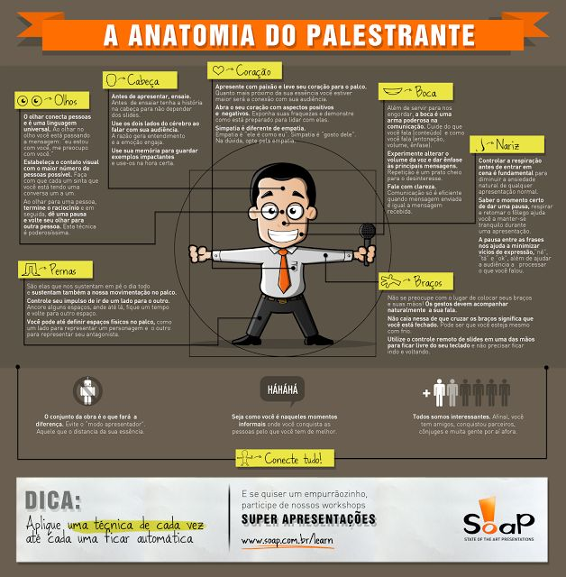 Infográfico da Anatomia para ser Palestrante. - Prevenção Online