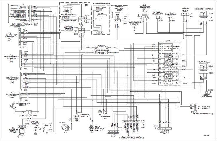 Image Result For Battery Wiring Diagram 2008 Polaris Atv Rhpinterest: Polaris Sportsman 400 4x4 Wiring Diagram Moreover At Taesk.com