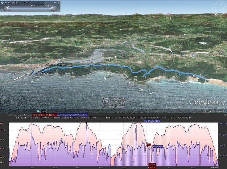 Senda Costera de los Miradores en Muros del Nalón    Senda costera muy fácil y apta para todos. El comienzo de la ruta se puede hacer des...