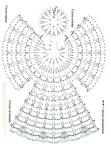 Ангелок крючком ... от Валя - Валентина. Обсуждение на LiveInternet - Российский Сервис Онлайн-Дневников