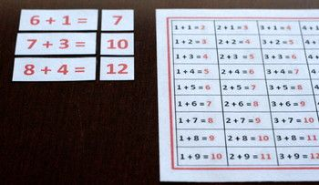 Addition equations and answer chips allow for hands on practice of addition facts. Control chart included for independent self check. These also may be laminated for repeated use. Related Products: MontessoriAdditionCharts 4DigitAdditionTaskCards