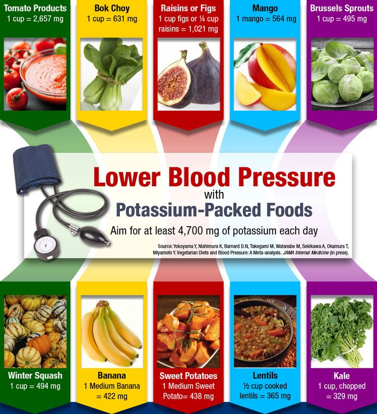 Reduce Hypertension Risk with Potassium-Packed Foods! (Check out PCRM's report on Eight Ways to Naturally Lower Blood Pressure.)