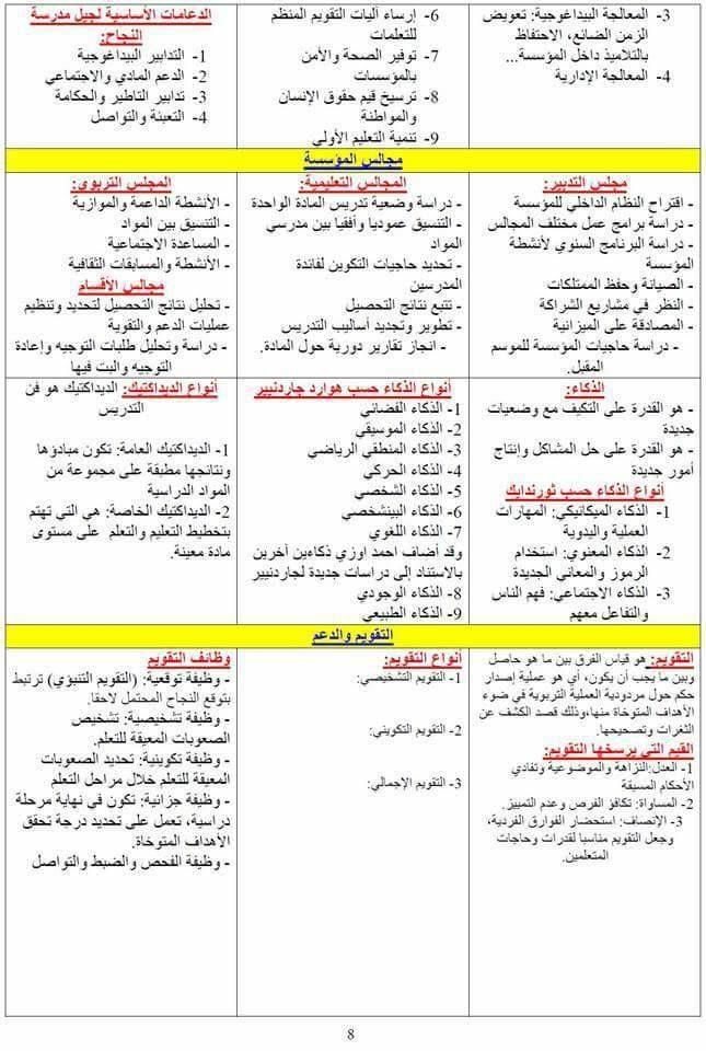 ملخصات للمراجعة مسابقة الاساتذة 2017 المقبلين على مسابقة استاذ رئيسي Elkhadra Sciences De L Education Apprendre L Arabe Education