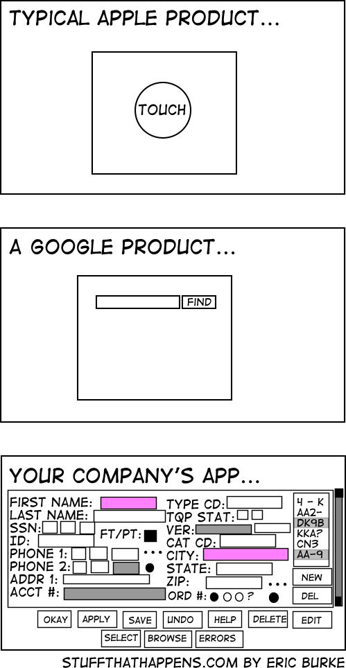 UX Philosophies: Company App, Simplicity, Funny, So True, Humor, Apples, User Experiment, Products, Public Relate