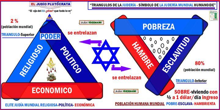http://altarcatolico.tumblr.com/post/77067461372/funcionamiento-del-sistema-en-la-actualidad-el