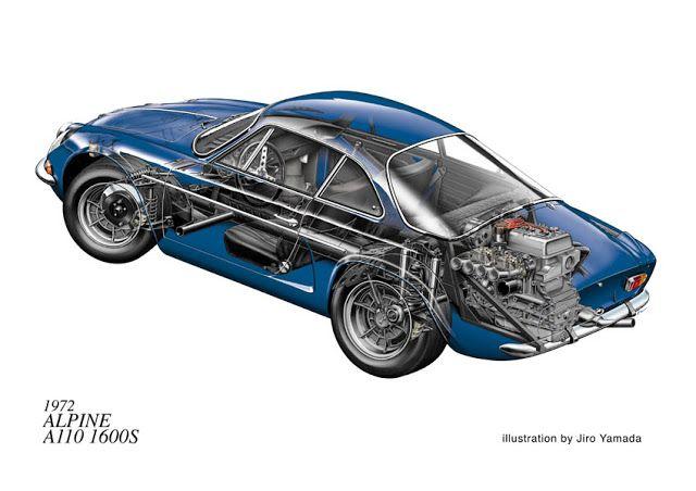 Sketchbook historic cars Pictures: Le francesi ai raggi X - Illustrazioni di Jiro Yam...