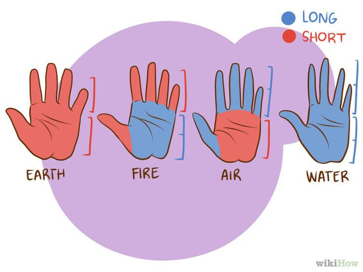 how to read palm lines with pictures