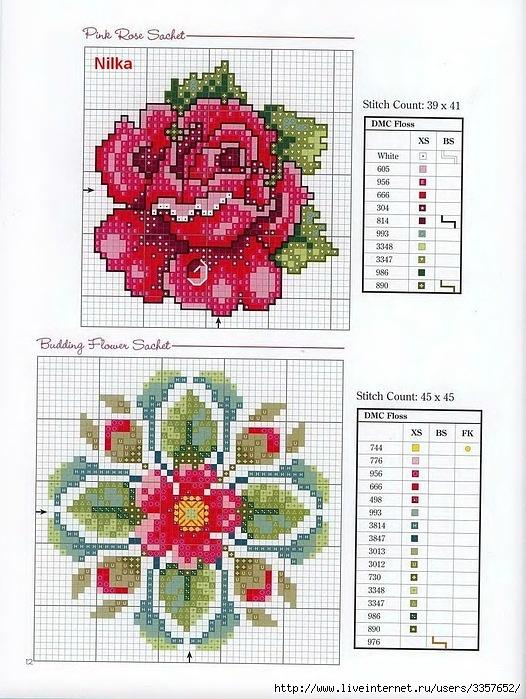 budding flower - bottom design