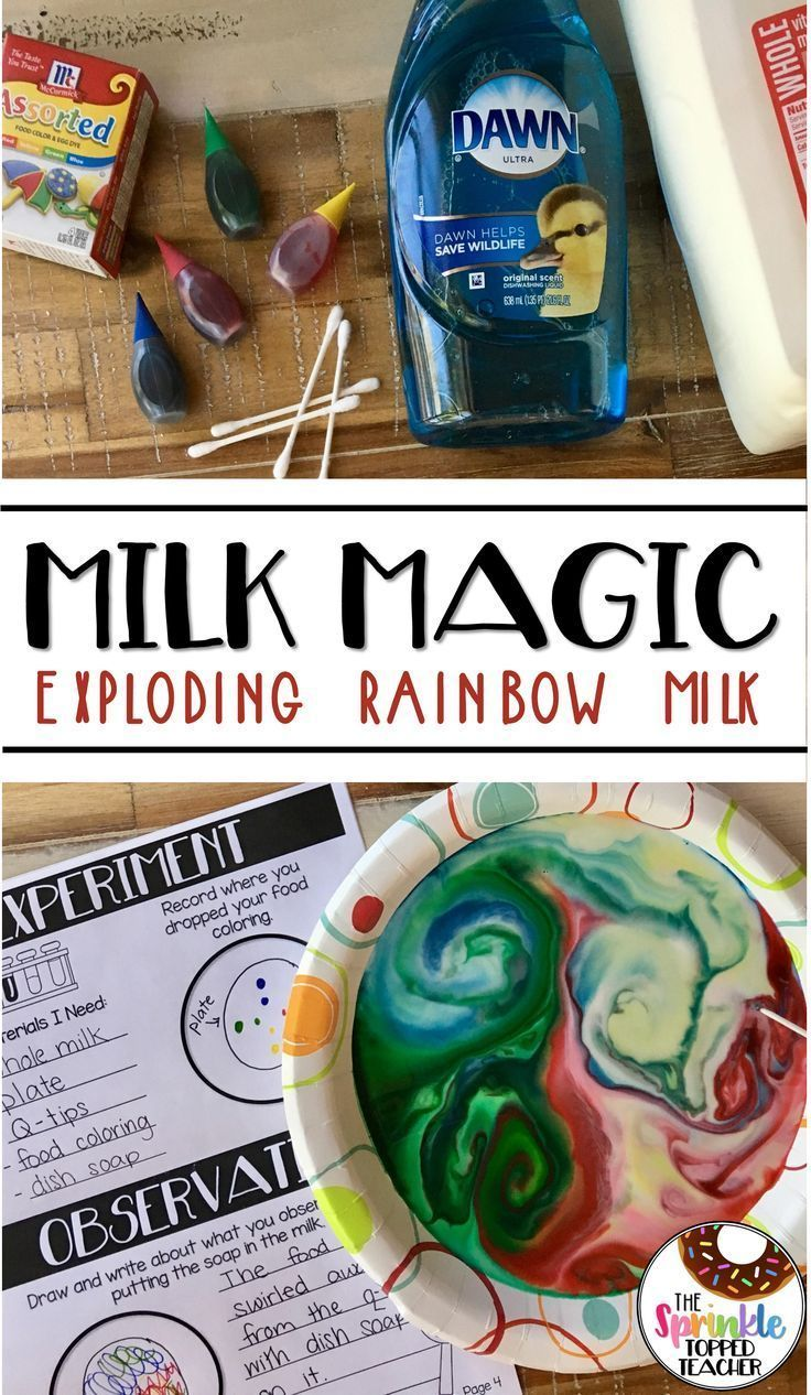 Milk Magic Experiment That Teaches The Scientific Method For Any Age Group Great For Firs Easy Science Projects Cool Science Experiments Science Fair Projects
