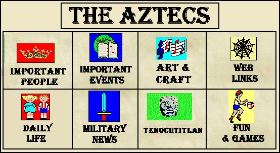 Aztec History for kids