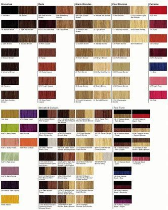 Image result for matrix socolor color chart pdf hairrrrrr in 2018