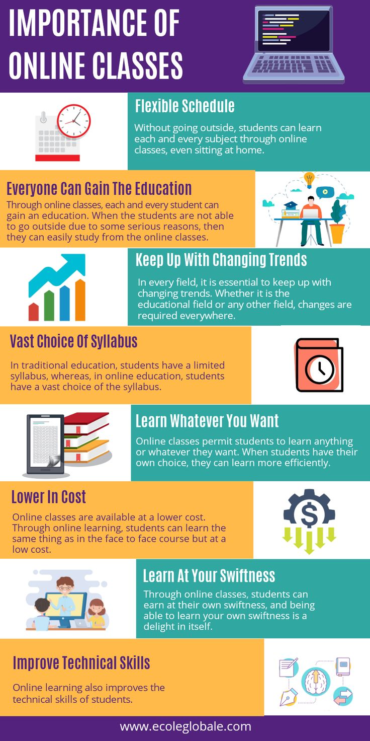 Importance of online classes educational infographic