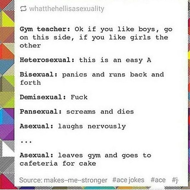 I thought it said boys go one ones side girls go on the other, also the homosexual would know, asexuals/aromantics can leave, but some asexuals might be like one of the others, ie. Asexual panromantic running around screaming