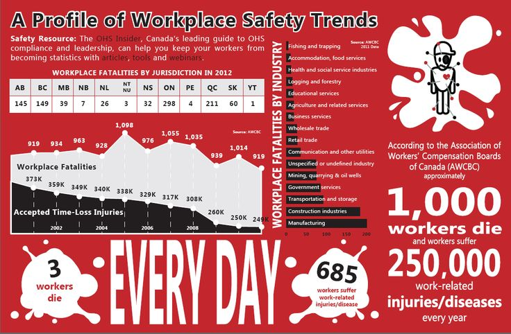 an analysis of sexual harassment in the workplace as a topic of great concern Hr management: laws and regulations as a result, employees don't need to demonstrate that they have been psychologically damaged to prove sexual harassment in the workplace sexual harassment is a growing concern because it intimidates employees.