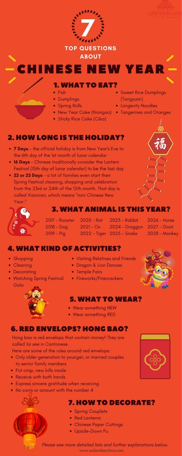 Top 7 Questions About Chinese New Year In 2020 Chinese New Year Crafts For Kids Chinese New Year Traditions Chinese New Year Crafts