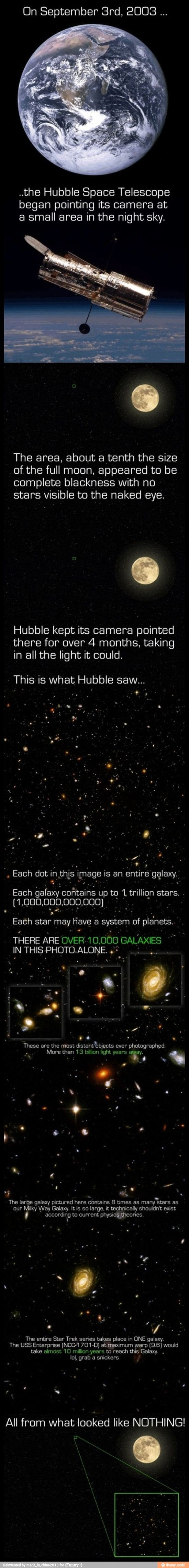Error on this: says average galaxy contains over 1 trillion stars but the number is actually an average of 100 billion. And approximately 100 billion galaxies in the total observable universe. Still, that tells us we've got one huge family out there!