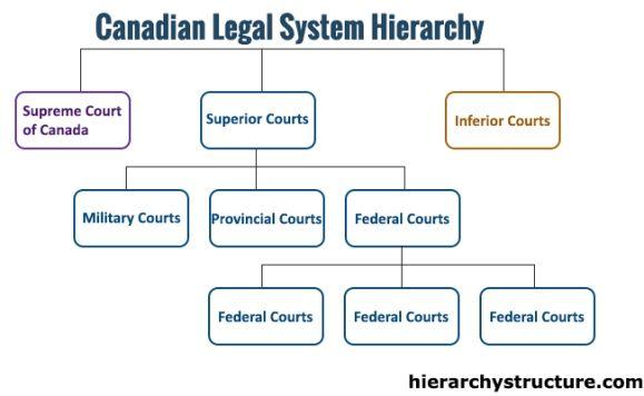 Electoral systems factsheet