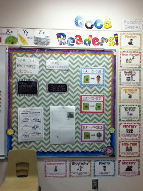 Great idea for a bulletin board beginning of school year for Bulletin board organization