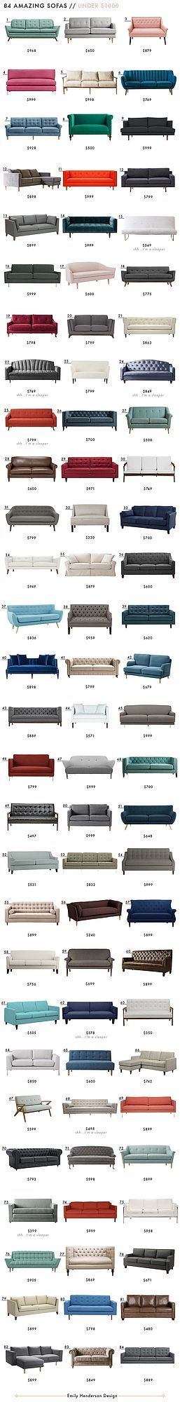 Very few posts in the history of my life have been as popular as our first design mistake about avoiding the generic sofa. It swept the Pinterweb, leaving men, women, and children staring at their sof
