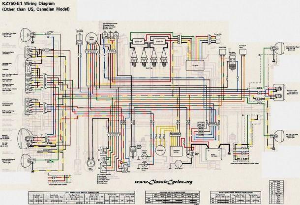 Diagram Kawasaki Vulcan 800 Ignition Wiring Diagram Full Version Hd Quality Wiring Diagram Allsportcar K Danse Fr
