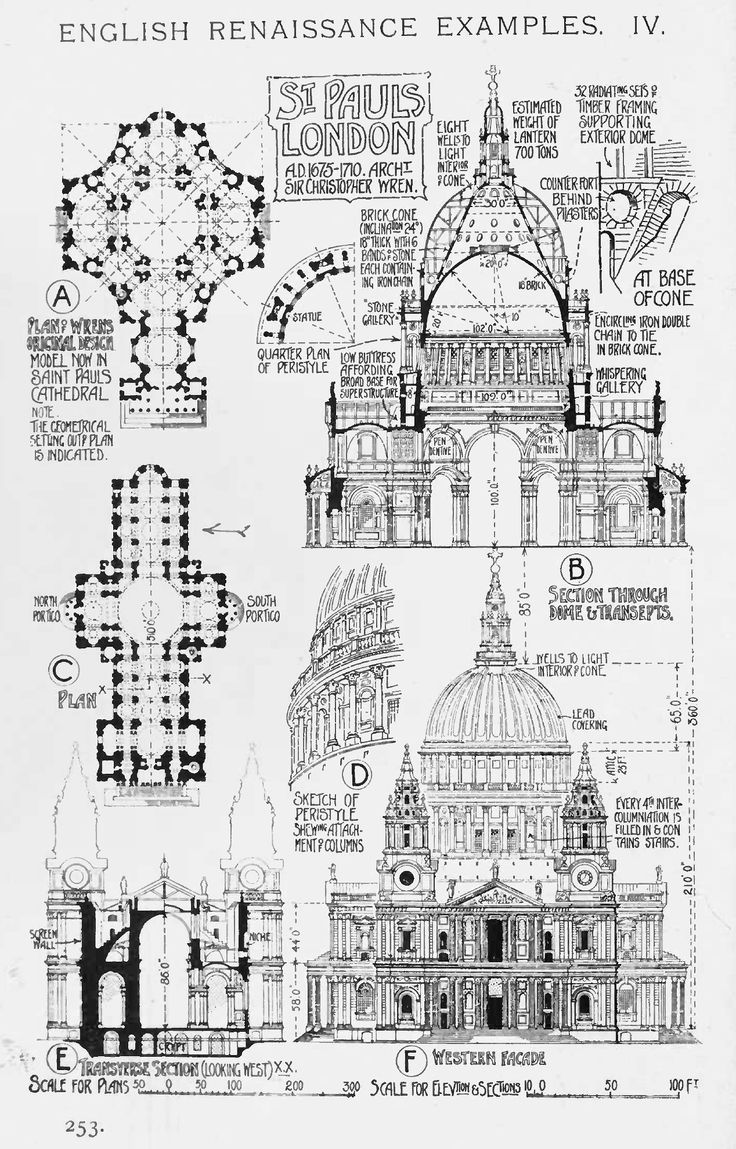 St. Paul's Cathedral - architects Christopher Wren and Lorenzo Gafà, London, England, U.K. // A History of Architecture on the Comparative Method by Sir Banister Fletcher