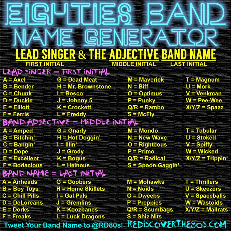 Take The Stage Using This '80s Band Name Generator! | Rediscover the '80s