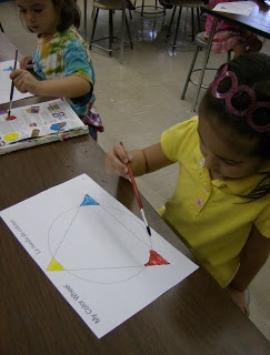 Theory Books...On their first day, they painted their own color wheels using only the primary colors red, blue, and yellow. They mixed the primary colors to create the secondary colors green, orange, and violet. They also discovered what happens when all three primary colors are mixed together. The next few art classes will encompass exploring complementary colors, cool colors, warm colors, neutral colors, shades and tints of colors, etc