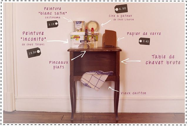diy r nover une table de chevet petit prix pourquoi pas pinterest diy and crafts. Black Bedroom Furniture Sets. Home Design Ideas
