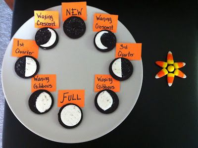 """Oreo Moon craft - perfect!!! Used this for our """"M is for Moon"""" unit, it was a fun and easy way to demonstrate the moon phases."""