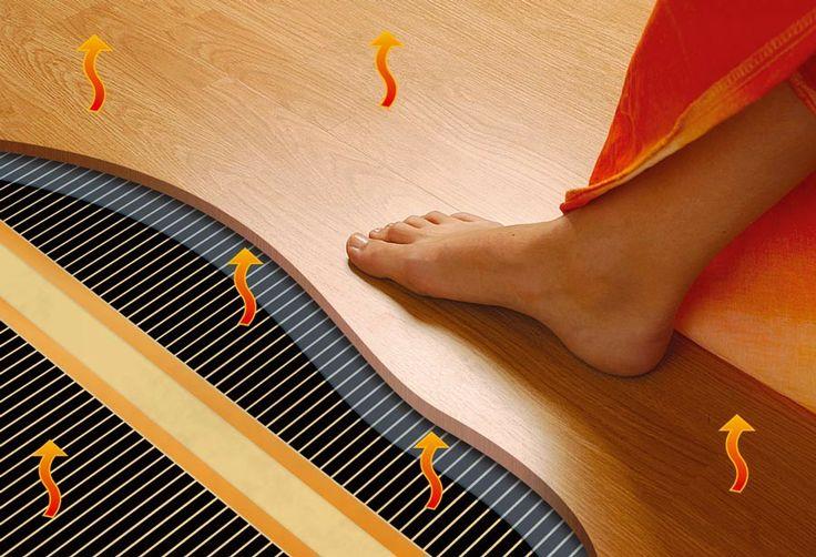 Como aquecer sua casa?Piso aquecido,piso térmico,calefação.