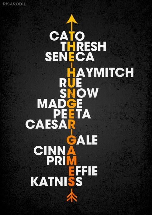 The Hunger Games ~ Cato, Tresh, Seneca, Haymitch, Rue, Snow, Madge, Peeta, Caeser, Gale, Cinna, Prim, Effie, KATNISS