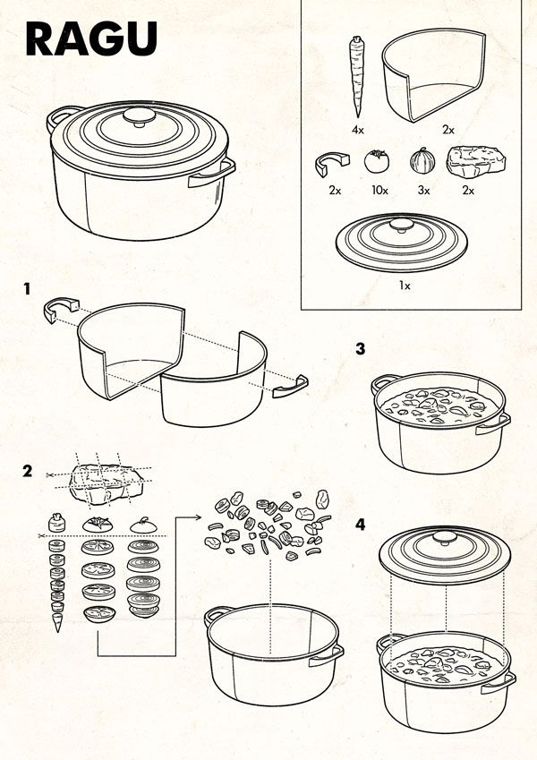 Ikea style Ragu #tobatron instructional-graphics-instruction-user-manual-retro-illustration-airplane-safety-card-parody www.tobatron.com                                                                                                                                                                                 More