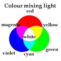 17 best images about colour theory on pinterest bauhaus