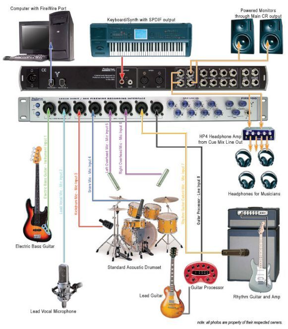 17 best images about recording studio home full band setup home studio presonus firepod jpg
