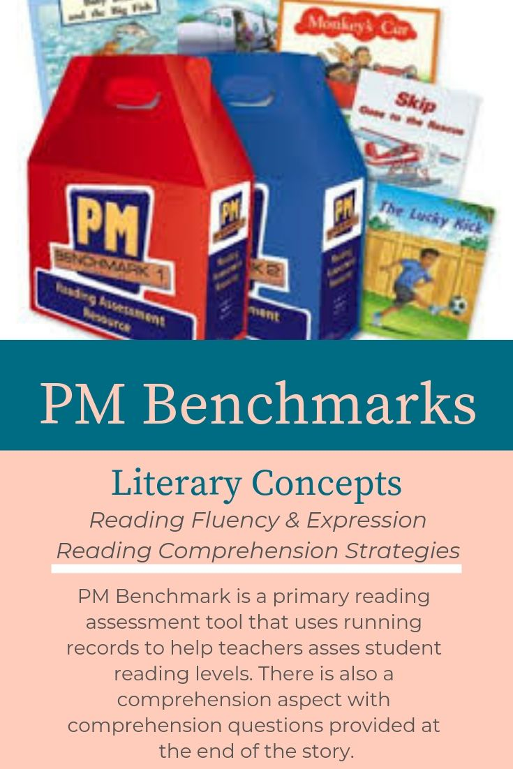Pm Benchmarks Reading Comprehension Strategies Reading Assessment Reading Fluency How to use pm benchmark reading