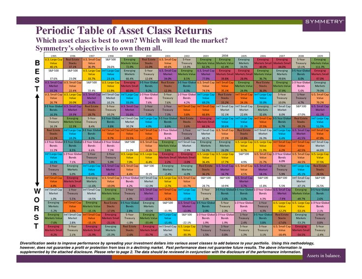 Precious Metals Investment - Periodic Table of Returns Asset - new periodic table download