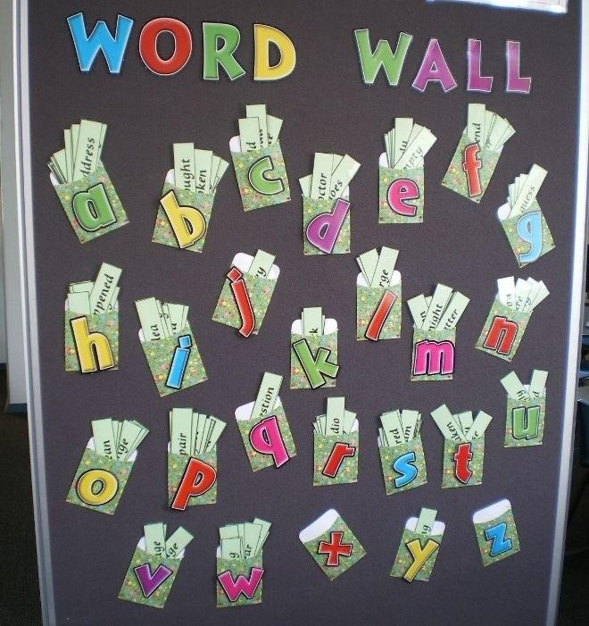 interactive word wall-different. Interesting...could use subjects instead of abc's for upper grades