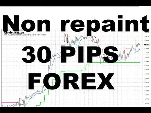 How do set a 75 pip stop in forex trading