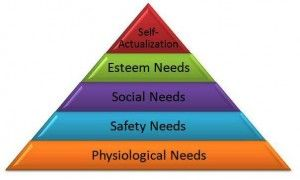 maslow grand theorist Have the grand theories of motivation overlooked some huge and important piece humanistic psychology founder abraham maslow (1943, 1966, 1970) developed his.