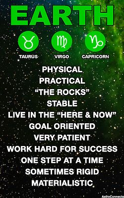 "Earth Element for Taurus - Virgo - Capricorn. Key words: physical, practical, ""the rock"", stable, live in the here and now, goal oriented, very patient, work hard for success, one step at a time, sometimes rigid, materialistic."
