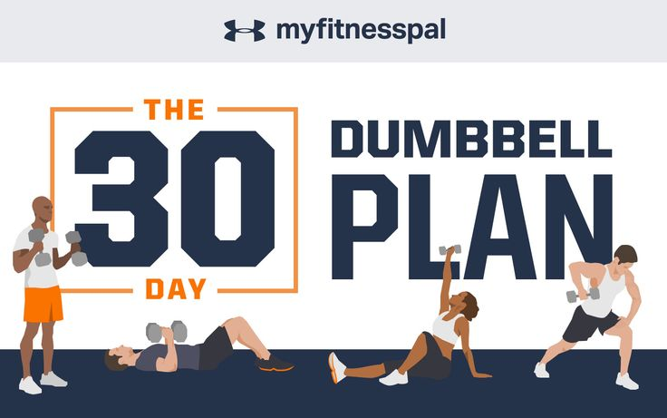 If you're looking to get strong and lean — or, much more simply, move well and feel better — all you need is one month, a few dumbbells and consistency. This 30-day dumbbell plan lays out the blueprint for gradual improvement that, if followed to a tee, will result in serious increases in strength, muscle …