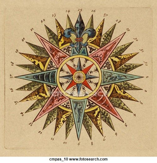 Stock Illustrations of Antique Compass Rose (hand-colored copper engraving) CMPAS_10 - Search Clipart, Illustration Posters, Drawings and Ve...