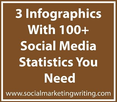 3 Infographics With 100+ Social Media Statistics You Need   Social Marketing Writing