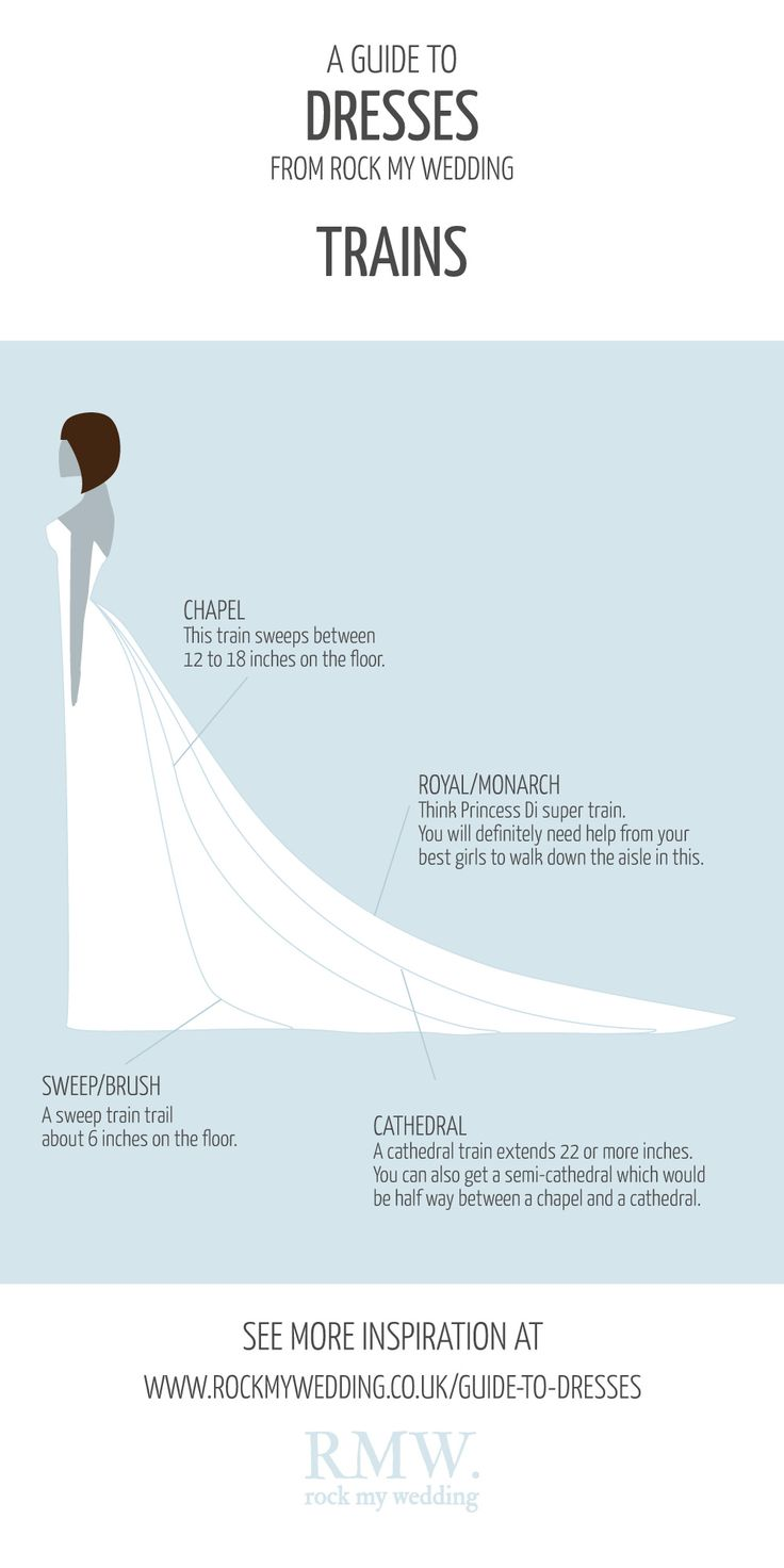 RMW & Top Wedding Dress Designers bring you the ultimate Guide To Wedding Dress Trains | http://www.rockmywedding.co.uk/a-guide-to-choosing-your-wedding-dress/