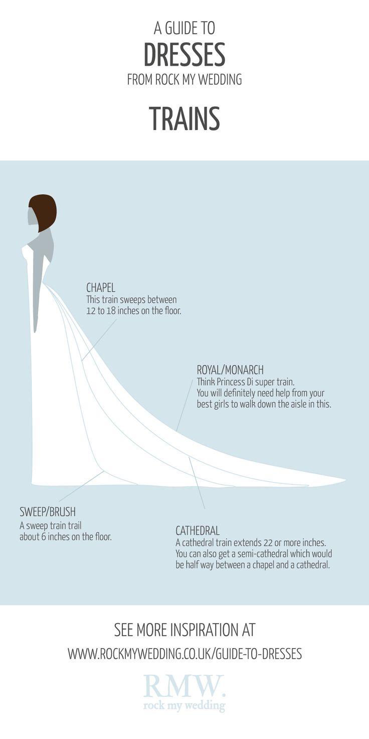 A Guide To Wedding Dress Trains   http://www.rockmywedding.co.uk/wedding-dress-ideas/